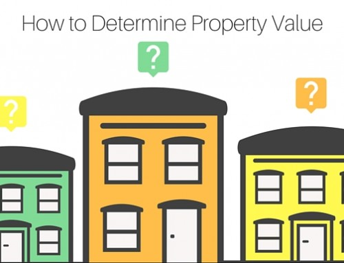 How to Determine Accurate Property Value